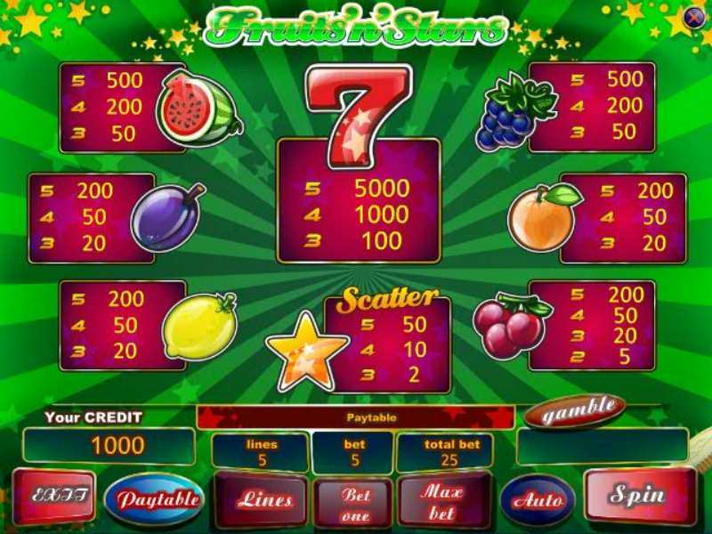Play Fruits'n'Stars Slot